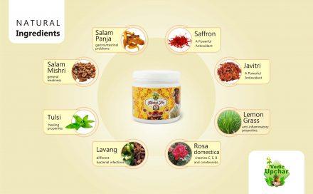 Ingredients of Vedic Upchar Herbal Tea - 36 Herbs